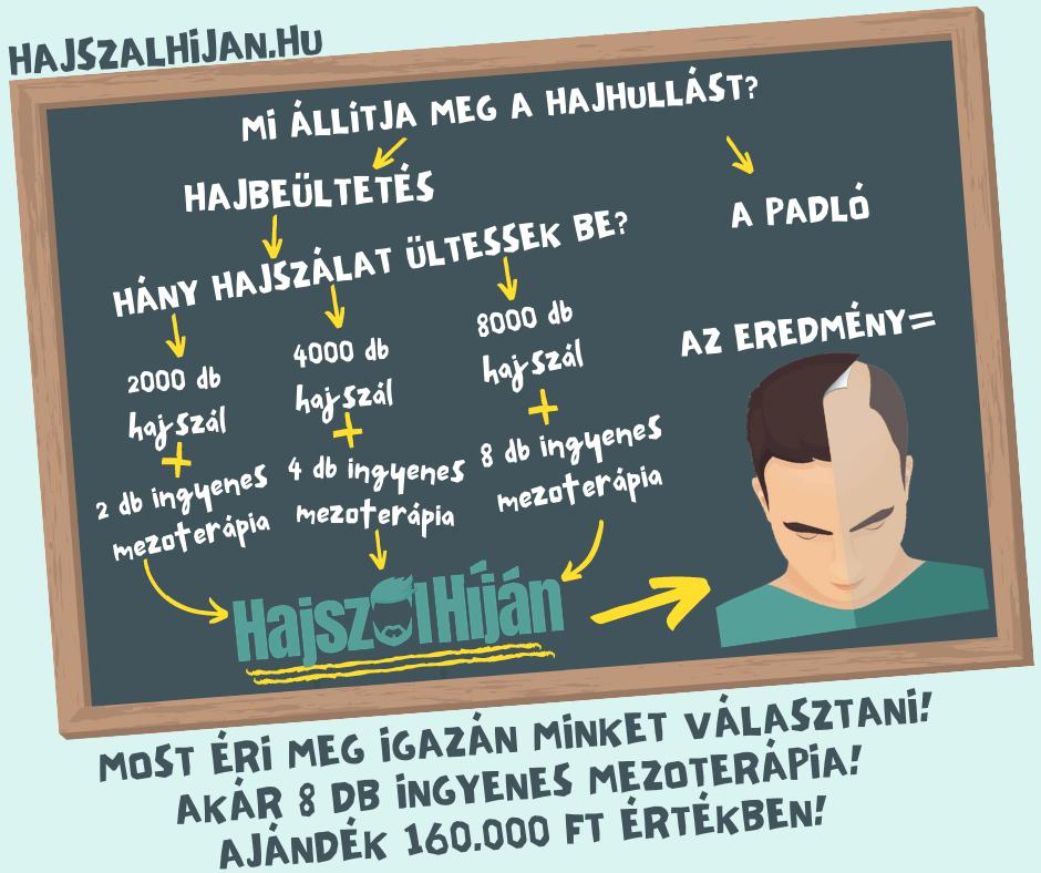 HAJSZALHIJAN.hu szeptemberi akció